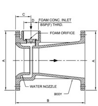 Balanced Pressure Foam Proportioner